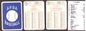 1930 APBA Reprint Season - CINCINNATI REDS Team Set