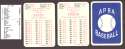 1930 APBA Reprint Season - ST LOUIS CARDINALS Team Set