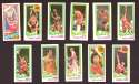 1980-81 Topps (Separated) Basketball Team Set - Chicago Bulls
