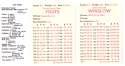 1984 APBA Season (32 Cards) Football Team Set - SAN DIEGO CHARGERS