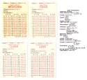 1984 APBA Season (32 Cards) Football Team Set - SAN FRANCISCO 49ERS
