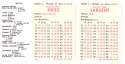 1984 APBA Season (32 Cards) Football Team Set - SEATTLE SEAHAWKS