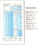 1997-98 Strat-O-Matic SOM NBA Basketball - Milwaukee Bucks Team Set