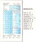 1997-98 Strat-O-Matic SOM NBA Basketball - Minnesota Timberwolves Team Set