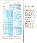 1997-98 Strat-O-Matic SOM NBA Basketball - New York Knicks Team Set