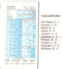 1997-98 Strat-O-Matic SOM NBA Basketball - San Antonio Spurs Team Set