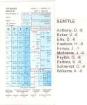 1997-98 Strat-O-Matic SOM NBA Basketball - Seattle SuperSonics Team Set