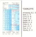 1997-98 Strat-O-Matic SOM NBA Basketball - Utah Jazz Team Set