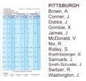2018 Strat-O-Matic SOM NFL Football Team Set - Pittsburgh Steelers