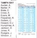 2018 Strat-O-Matic SOM NFL Football Team Set - Tampa Bay Buccaneers