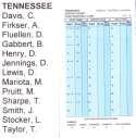 2018 Strat-O-Matic SOM NFL Football Team Set - Tennessee Titans